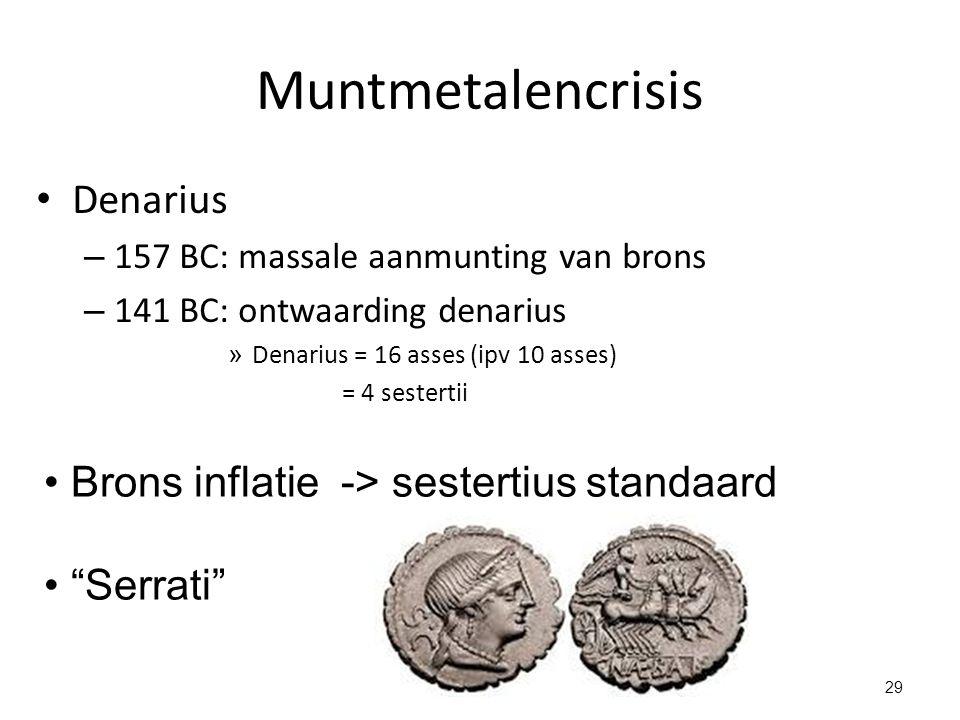Muntmetalencrisis Denarius Brons inflatie -> sestertius standaard
