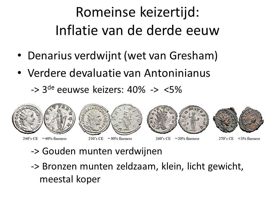 Romeinse keizertijd: Inflatie van de derde eeuw
