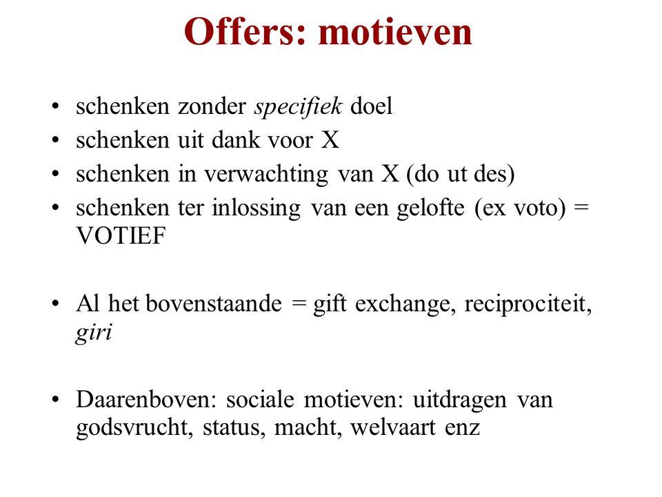 Offers: motieven schenken zonder specifiek doel