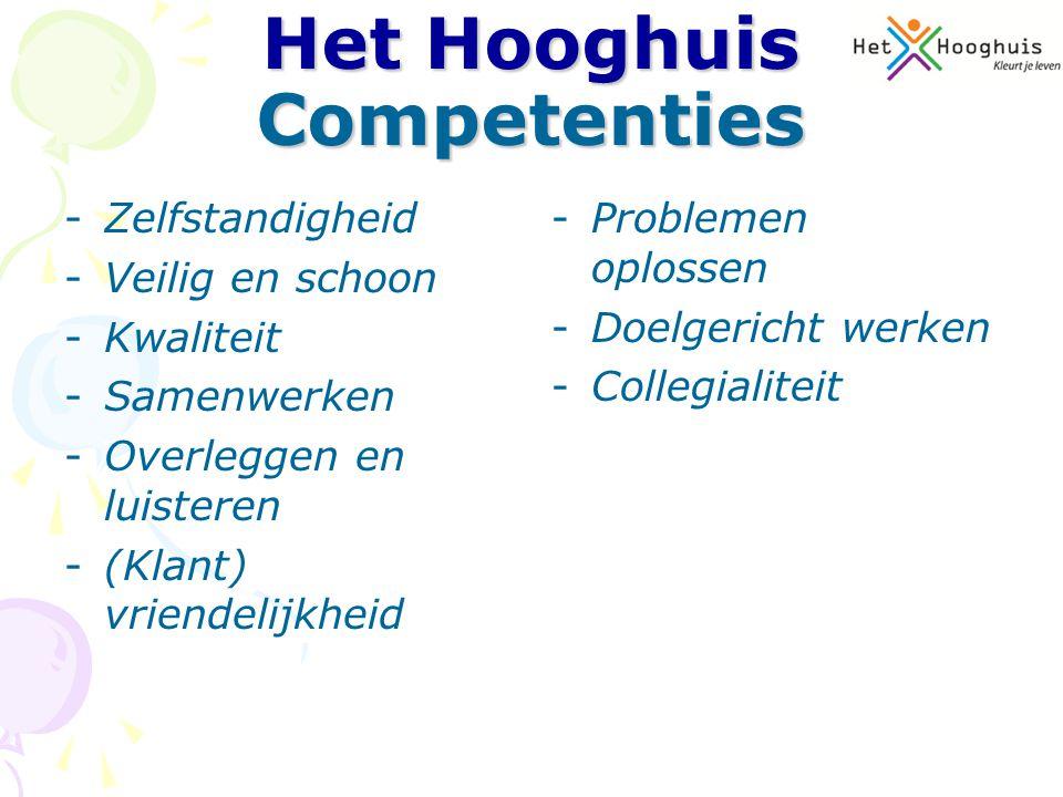 Het Hooghuis Competenties