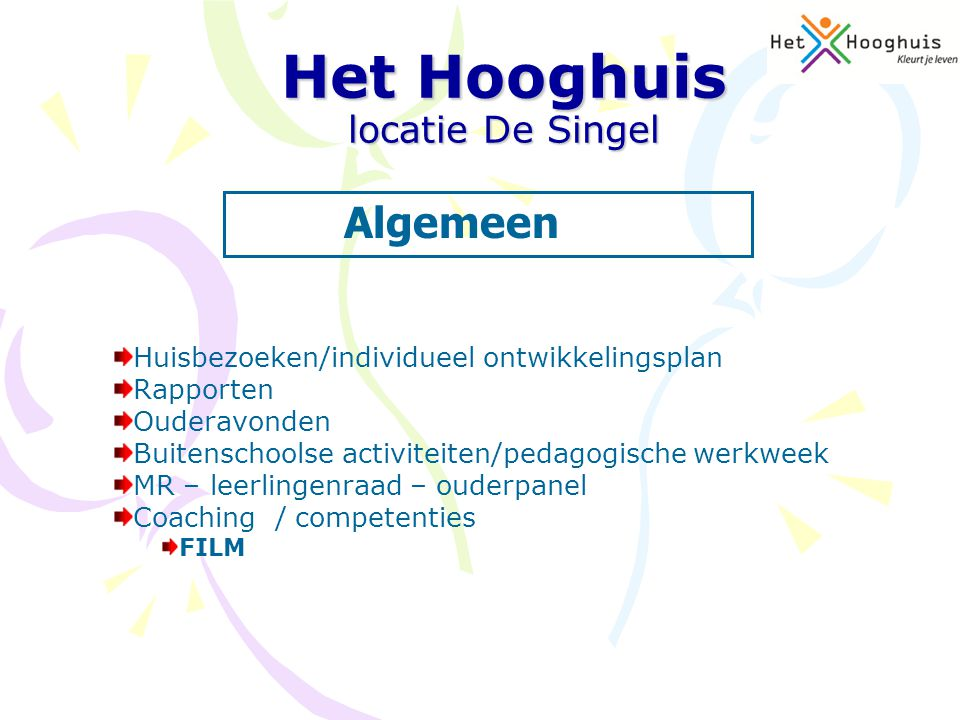 Het Hooghuis locatie De Singel