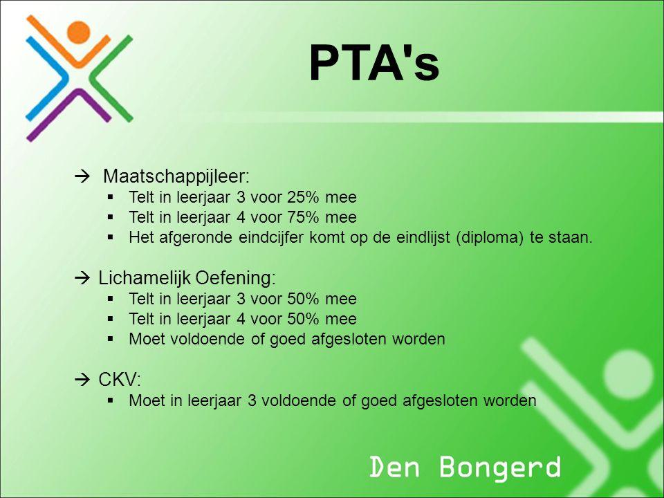 PTA s Maatschappijleer: Lichamelijk Oefening: CKV: