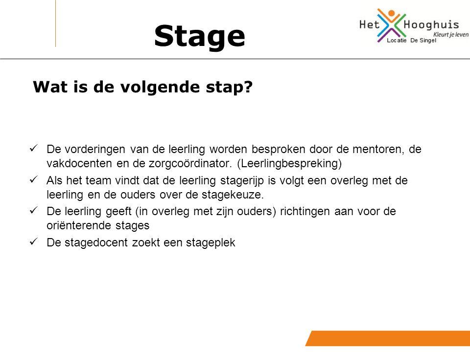 Stage Wat is de volgende stap