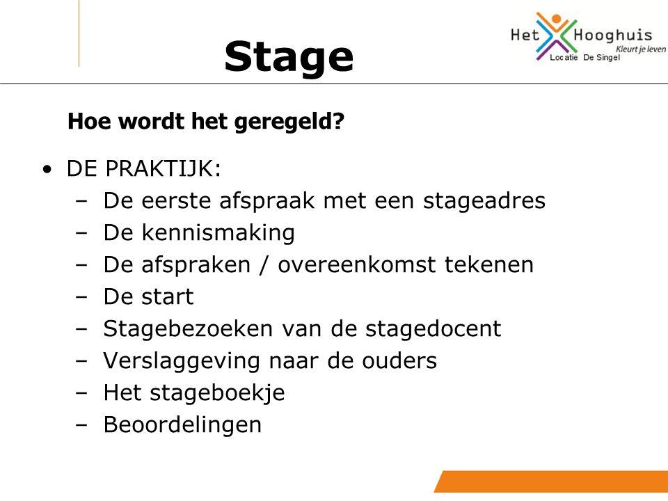 Stage Hoe wordt het geregeld DE PRAKTIJK: