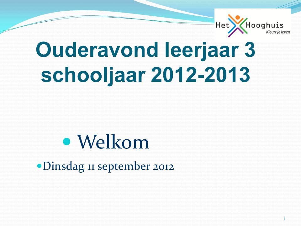 Ouderavond leerjaar 3 schooljaar 2012-2013