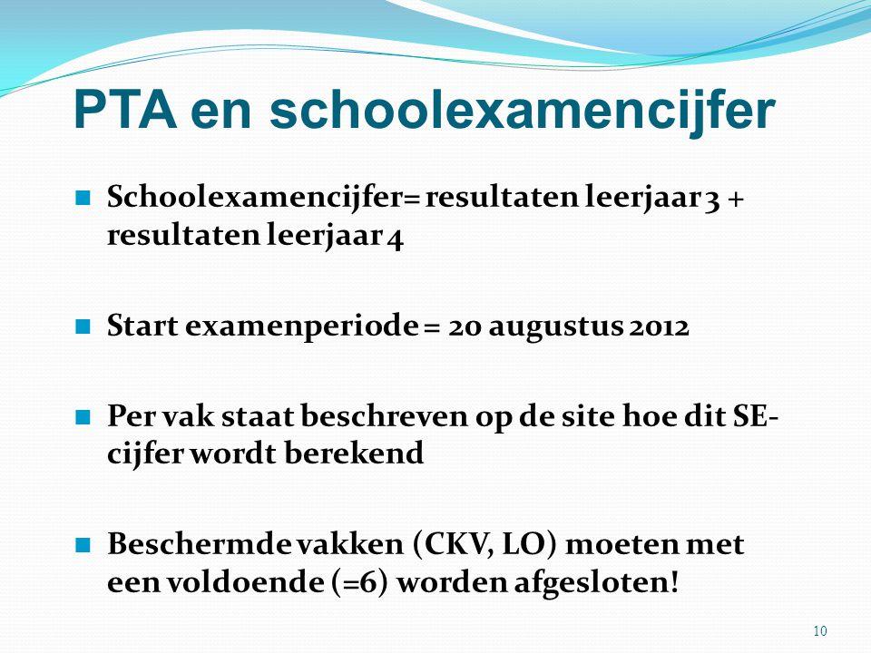 PTA en schoolexamencijfer