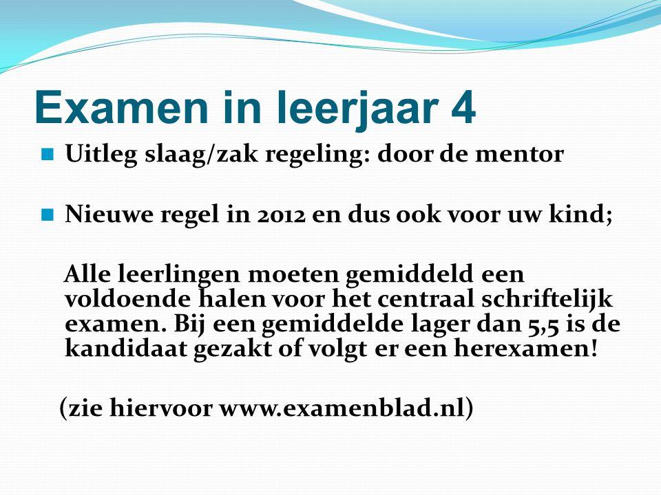 Examen in leerjaar 4 Uitleg slaag/zak regeling: door de mentor