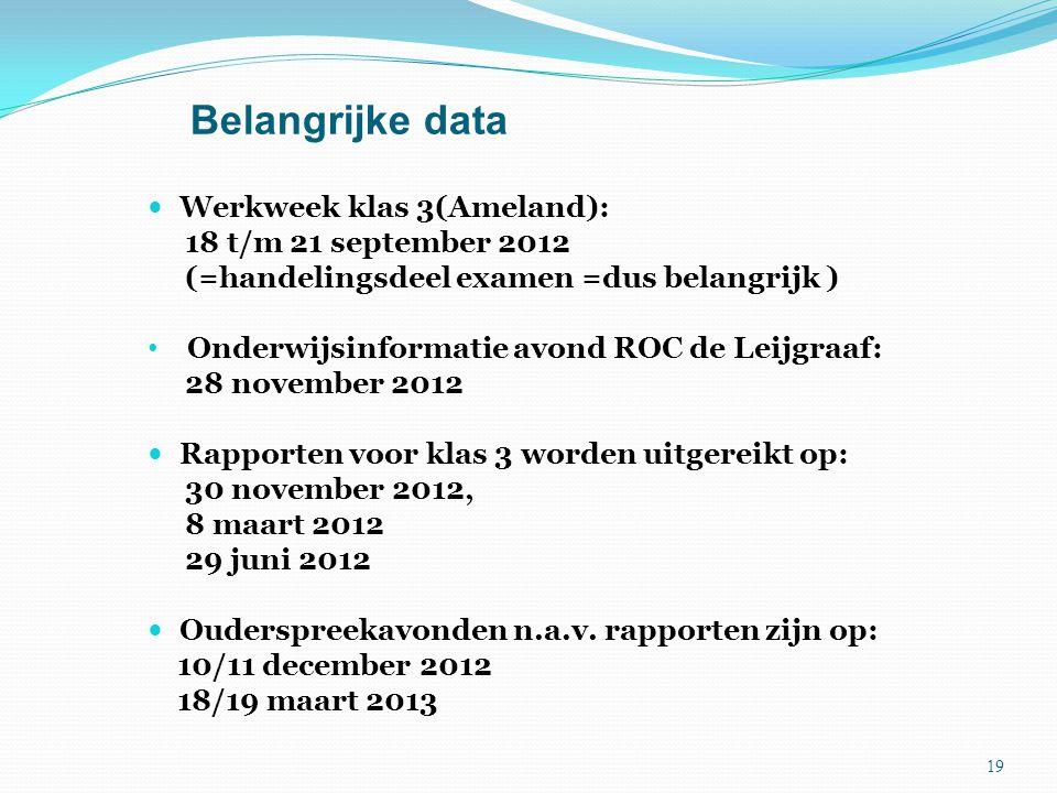 Belangrijke data Werkweek klas 3(Ameland): 18 t/m 21 september 2012