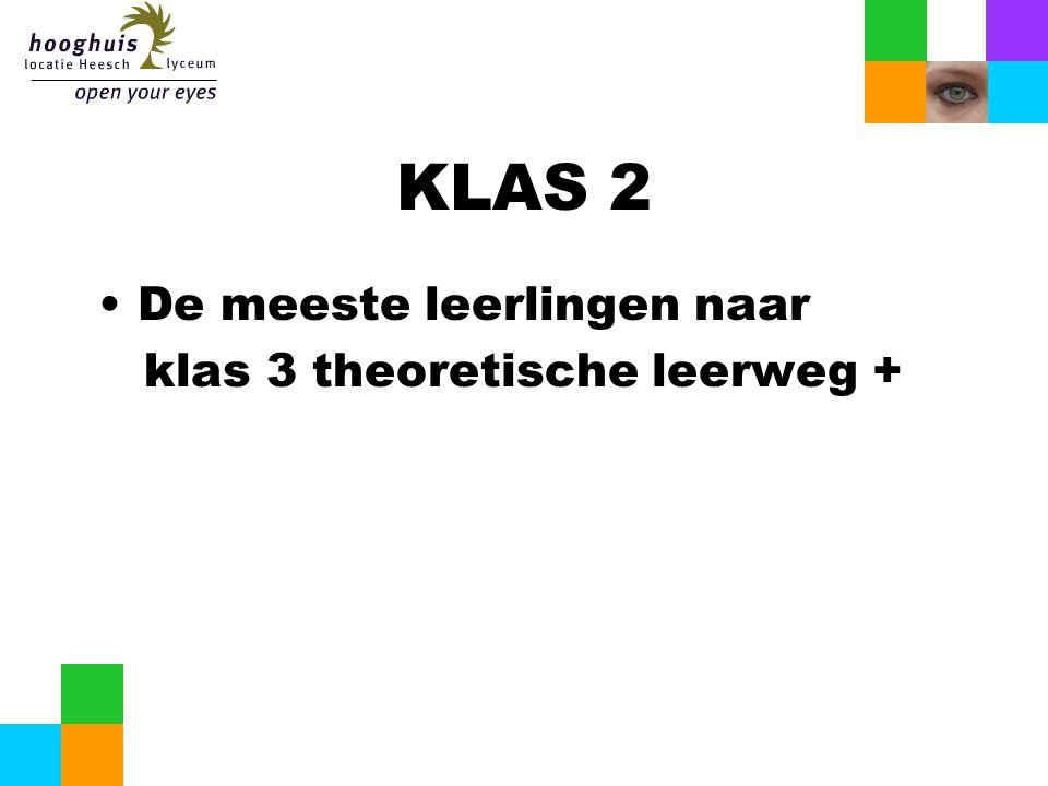 KLAS 2 De meeste leerlingen naar klas 3 theoretische leerweg +