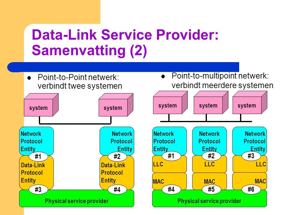Data-Link Service Provider: Samenvatting (2)