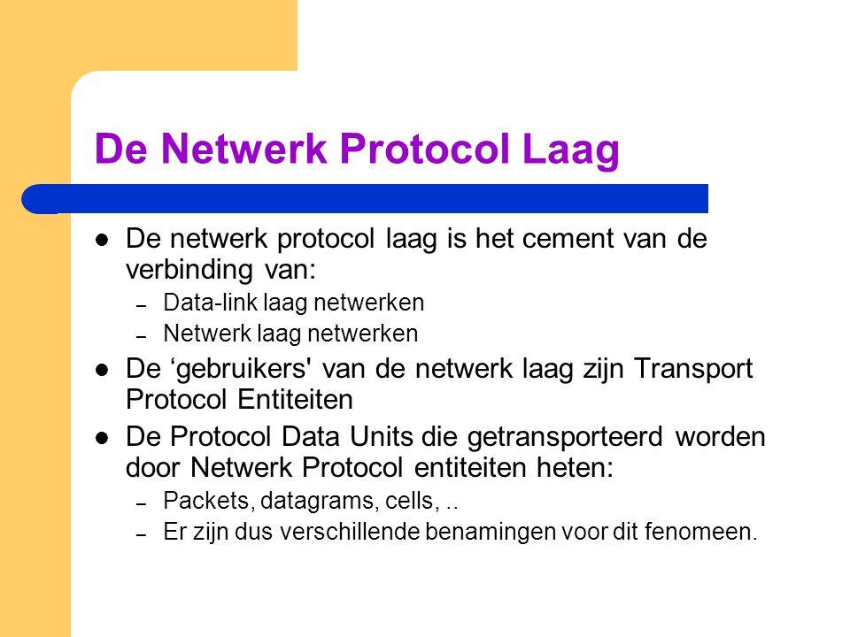 De Netwerk Protocol Laag
