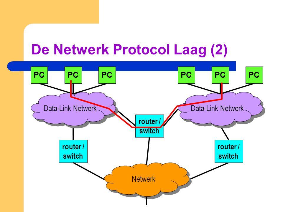 De Netwerk Protocol Laag (2)