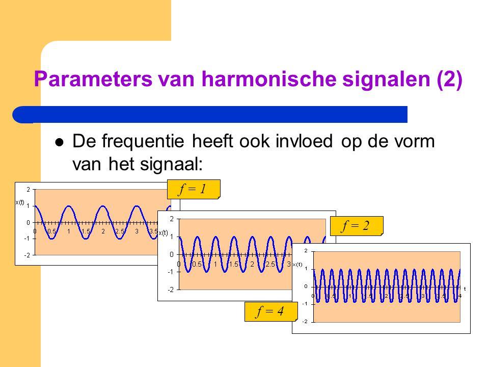 Parameters van harmonische signalen (2)