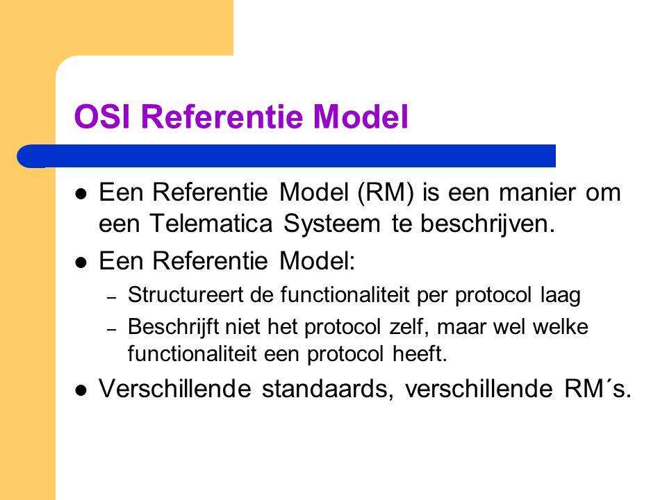 OSI Referentie Model Een Referentie Model (RM) is een manier om een Telematica Systeem te beschrijven.