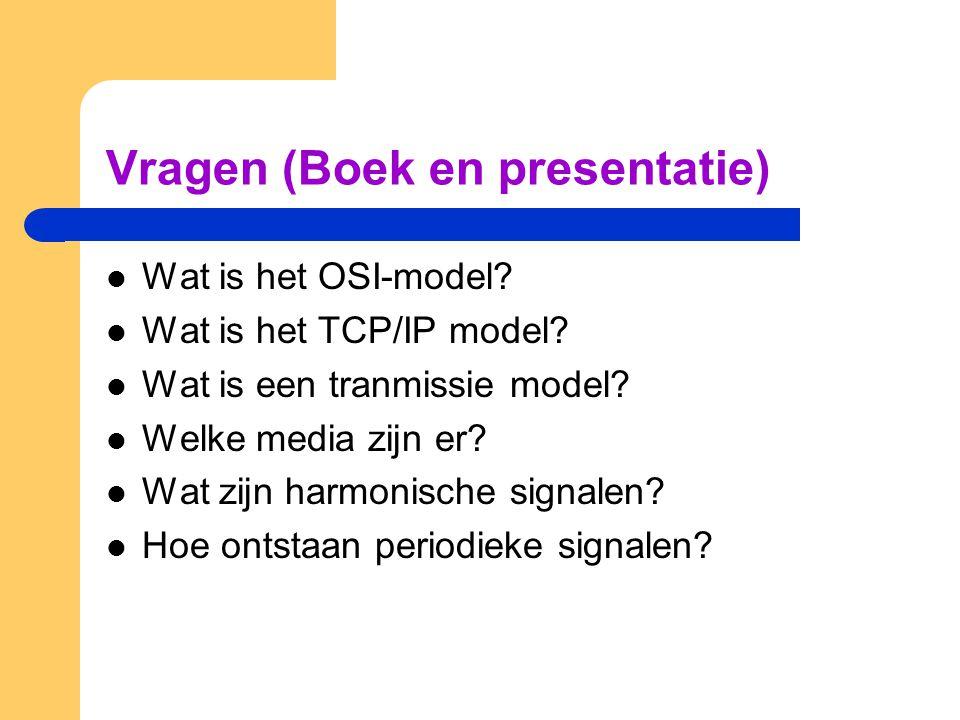 Vragen (Boek en presentatie)