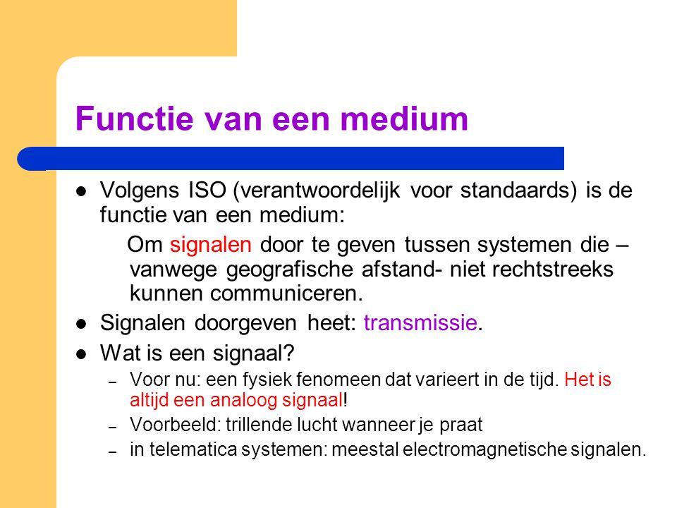 Functie van een medium Volgens ISO (verantwoordelijk voor standaards) is de functie van een medium: