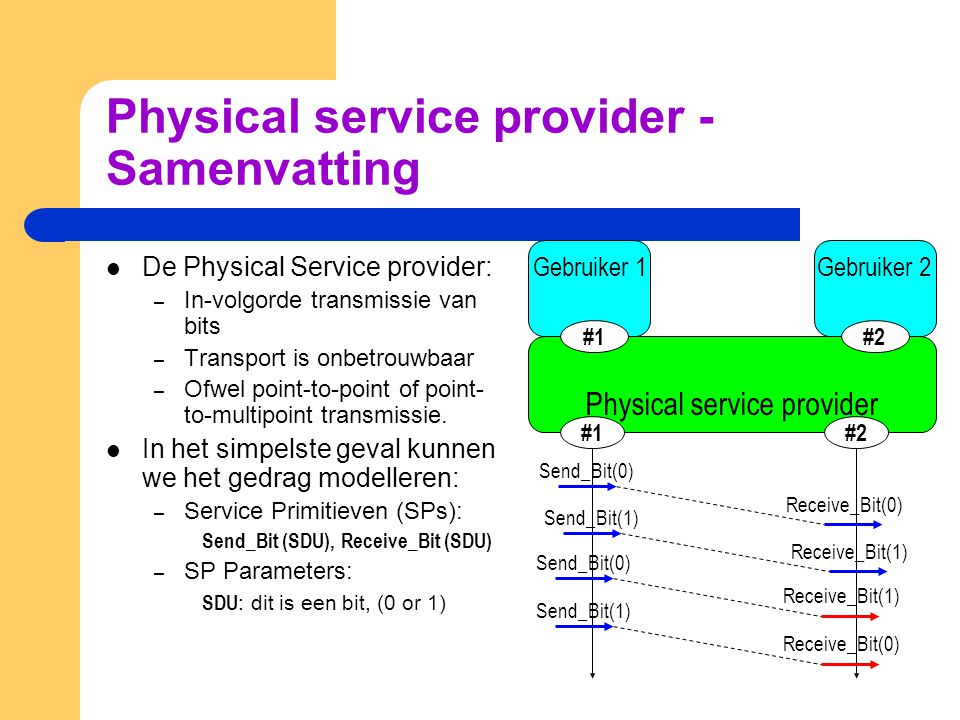 Physical service provider - Samenvatting