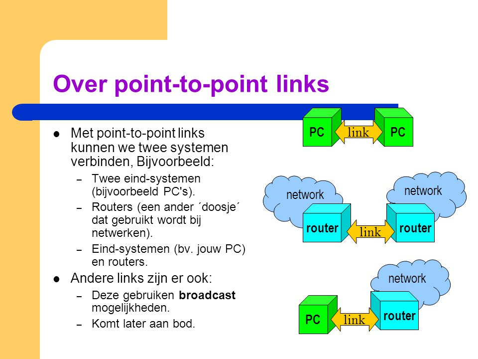 Over point-to-point links
