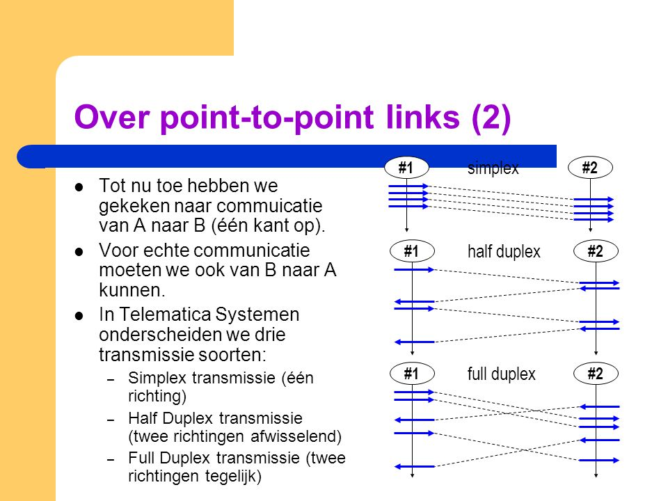 Over point-to-point links (2)