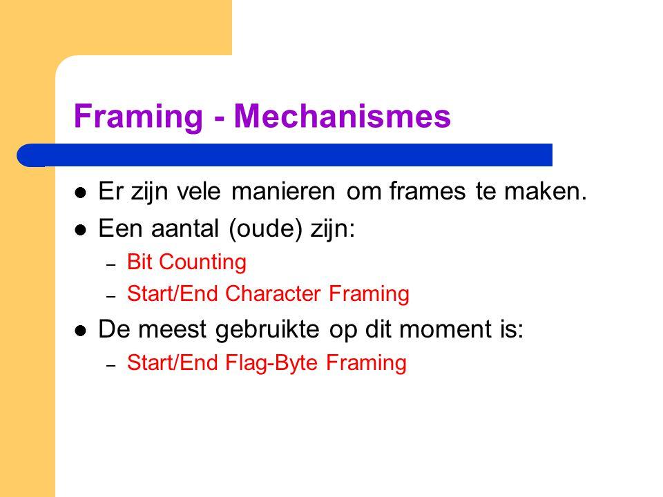 Framing - Mechanismes Er zijn vele manieren om frames te maken.