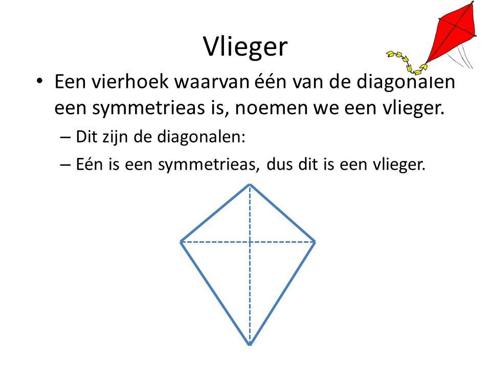 Vlieger Een vierhoek waarvan één van de diagonalen een symmetrieas is, noemen we een vlieger. Dit zijn de diagonalen: