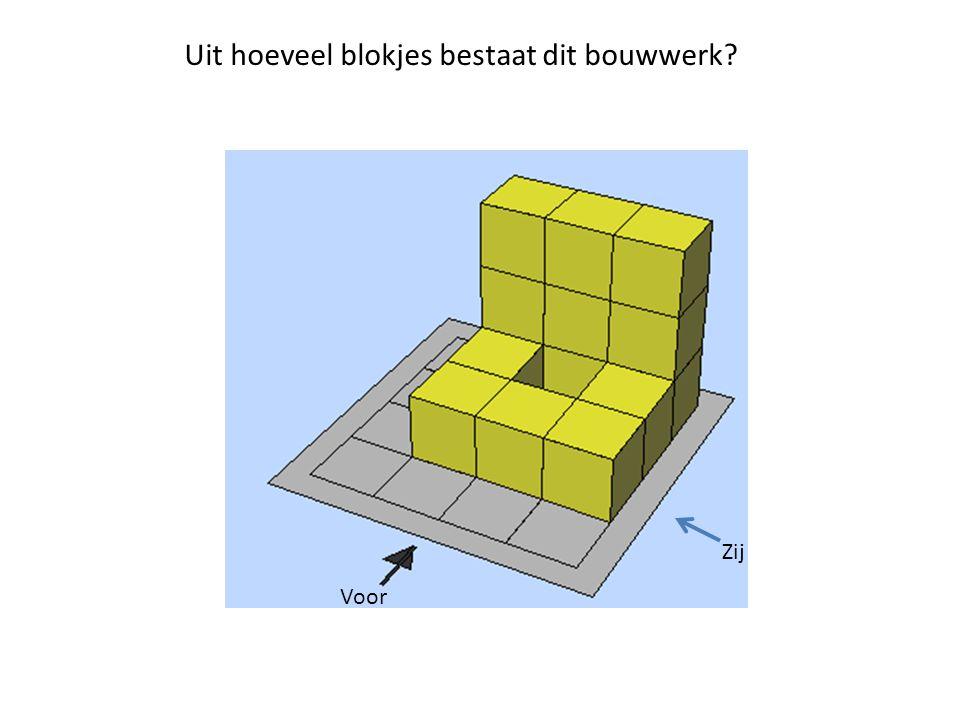Uit hoeveel blokjes bestaat dit bouwwerk