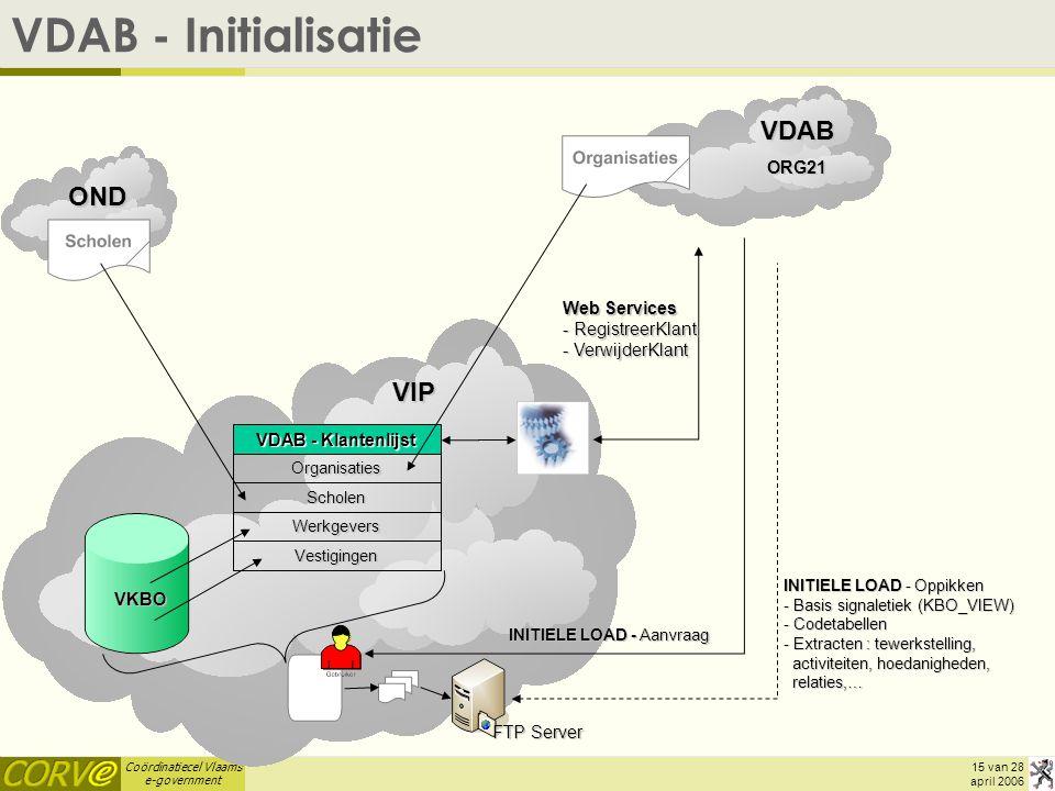 VDAB - Initialisatie VDAB OND VIP ORG21 Web Services - RegistreerKlant