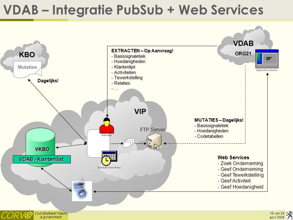 VDAB – Integratie PubSub + Web Services