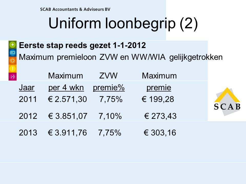 Uniform loonbegrip (2)