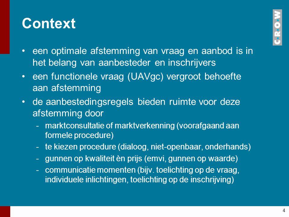 Context een optimale afstemming van vraag en aanbod is in het belang van aanbesteder en inschrijvers.