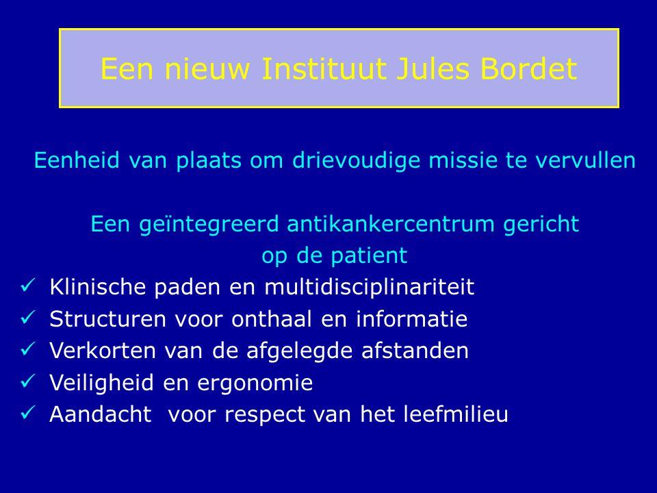 Een nieuw Instituut Jules Bordet