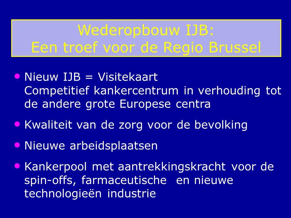 Een troef voor de Regio Brussel