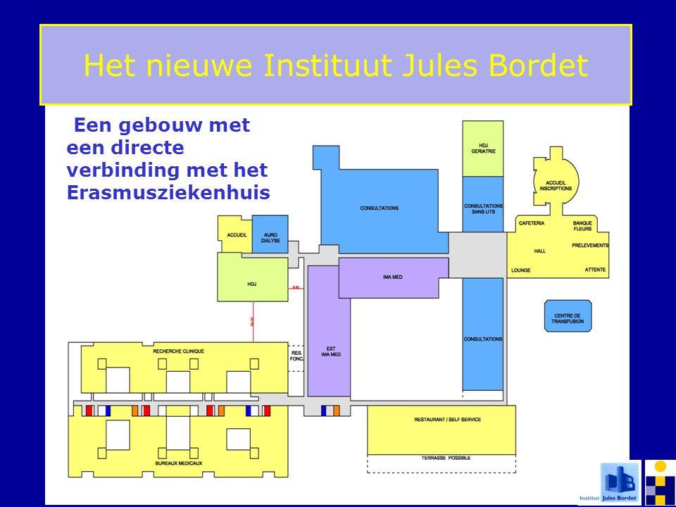 Het nieuwe Instituut Jules Bordet Le Nouvel Institut Jules Bordet