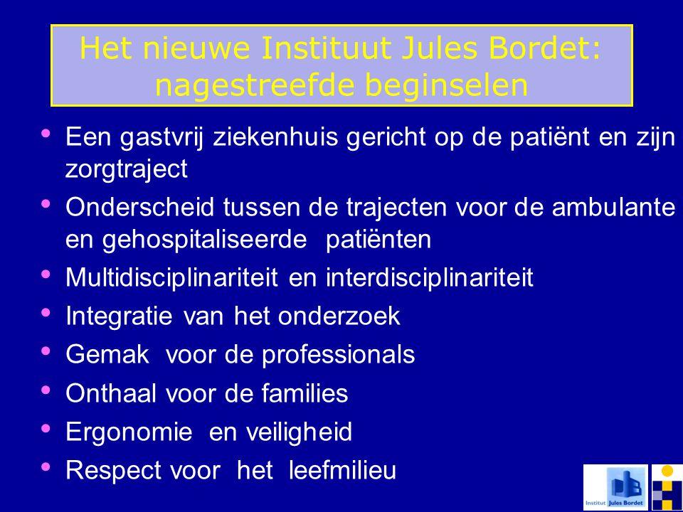 Het nieuwe Instituut Jules Bordet: nagestreefde beginselen