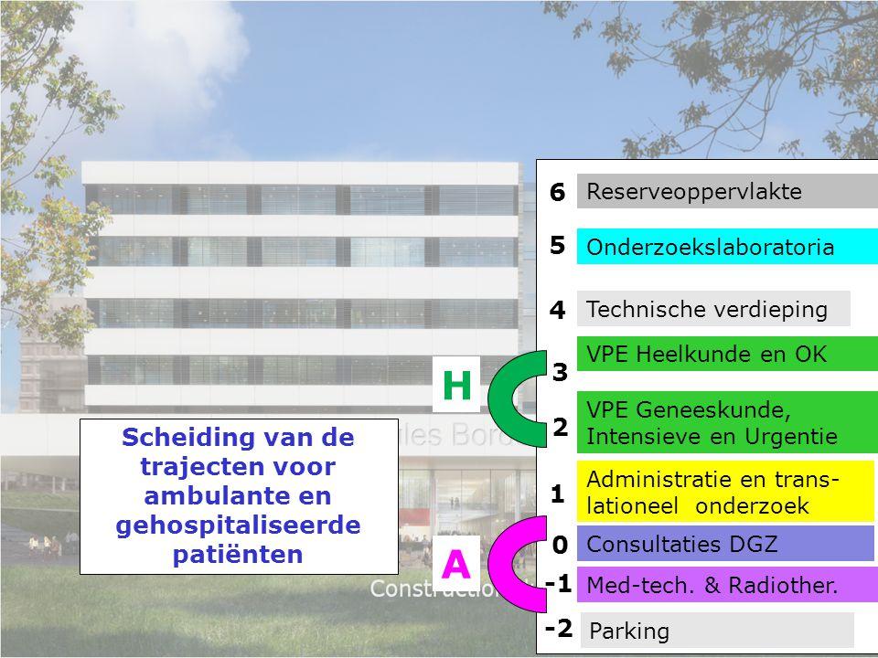 6 Reserveoppervlakte. 5. Onderzoekslaboratoria. 4. Technische verdieping. VPE Heelkunde en OK.