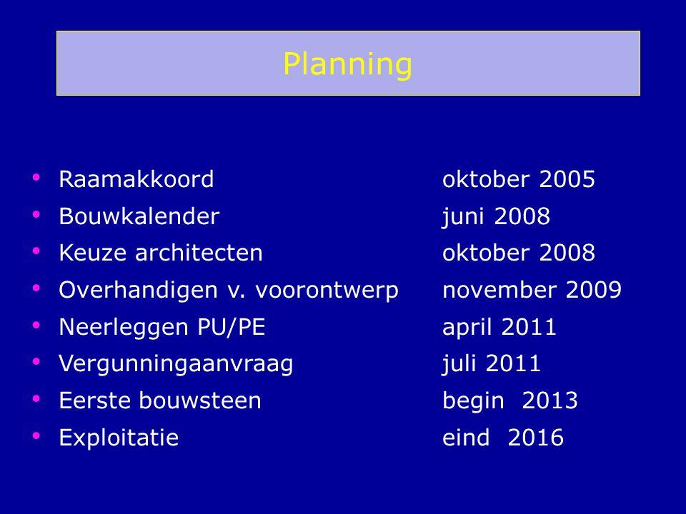 Planning Raamakkoord oktober 2005 Bouwkalender juni 2008