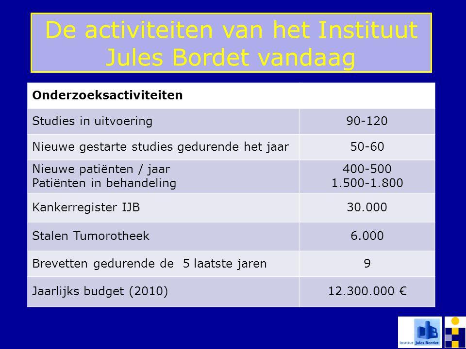 De activiteiten van het Instituut Jules Bordet vandaag