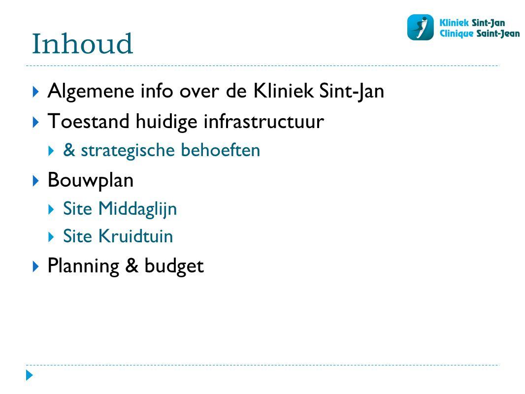 Inhoud Algemene info over de Kliniek Sint-Jan