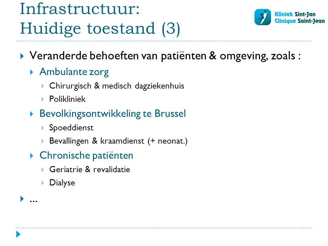 Infrastructuur: Huidige toestand (3)