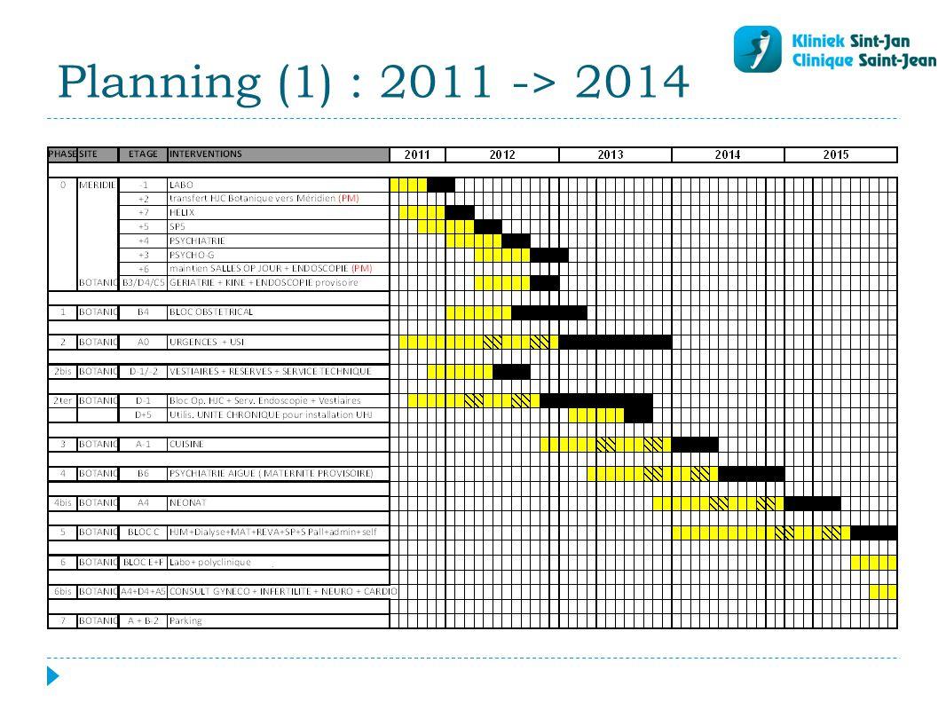 Planning (1) : 2011 -> 2014