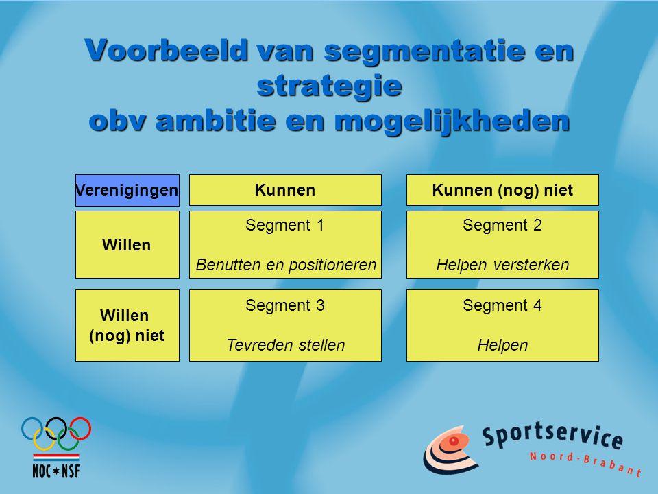 Voorbeeld van segmentatie en strategie obv ambitie en mogelijkheden