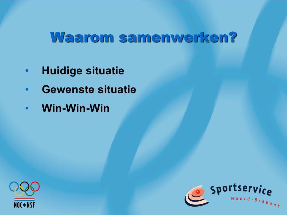 Waarom samenwerken Huidige situatie Gewenste situatie Win-Win-Win