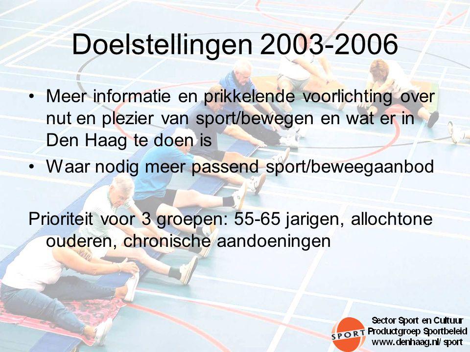 Doelstellingen 2003-2006 Meer informatie en prikkelende voorlichting over nut en plezier van sport/bewegen en wat er in Den Haag te doen is.