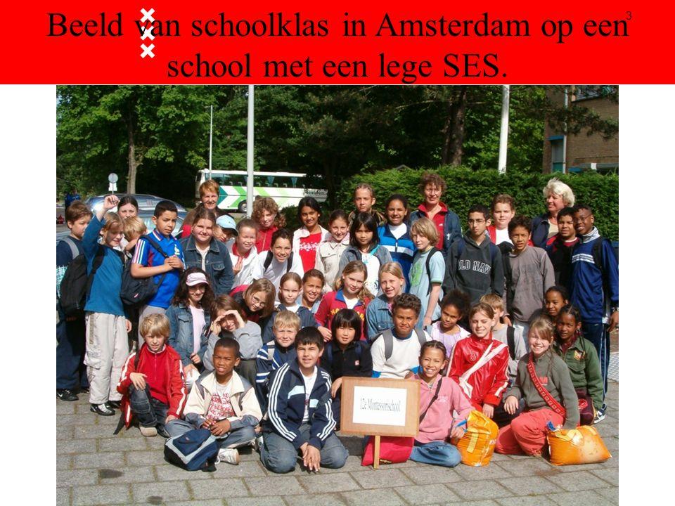 Beeld van schoolklas in Amsterdam op een school met een lege SES.