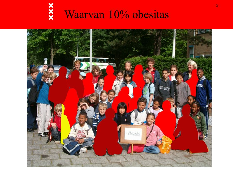 Waarvan 10% obesitas 16 juni 2006