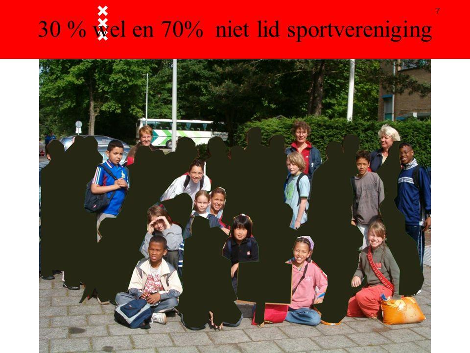 30 % wel en 70% niet lid sportvereniging