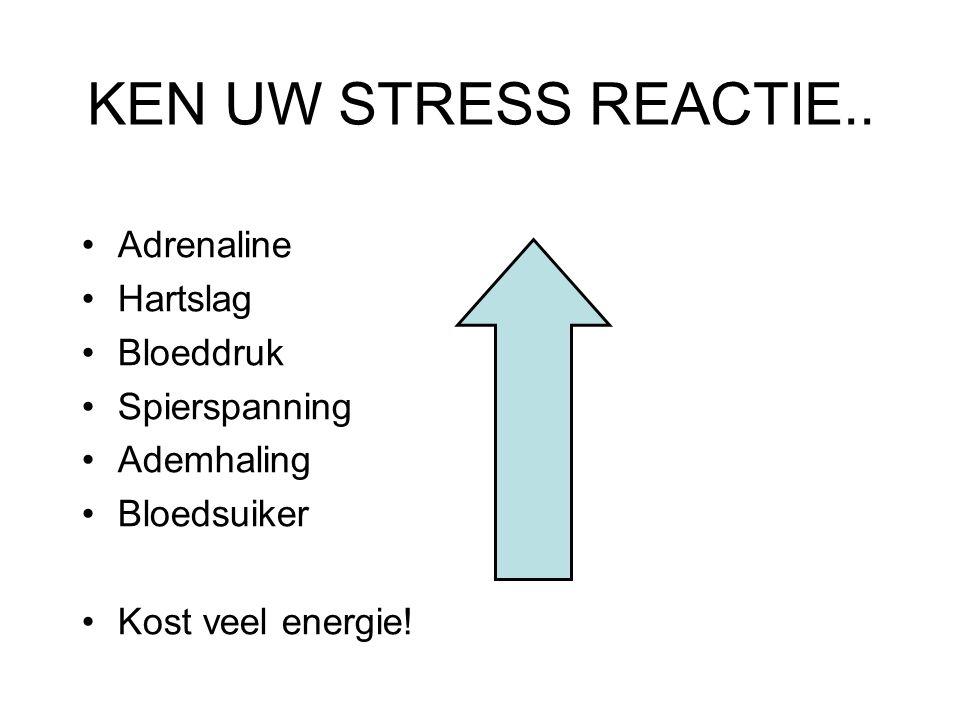 KEN UW STRESS REACTIE.. Adrenaline Hartslag Bloeddruk Spierspanning