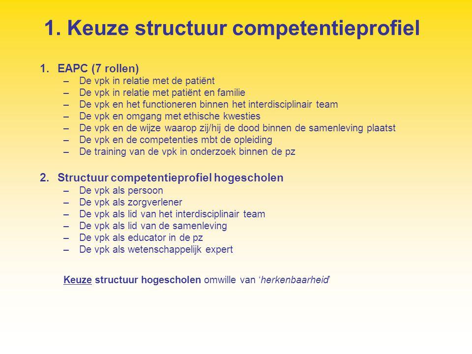 1. Keuze structuur competentieprofiel
