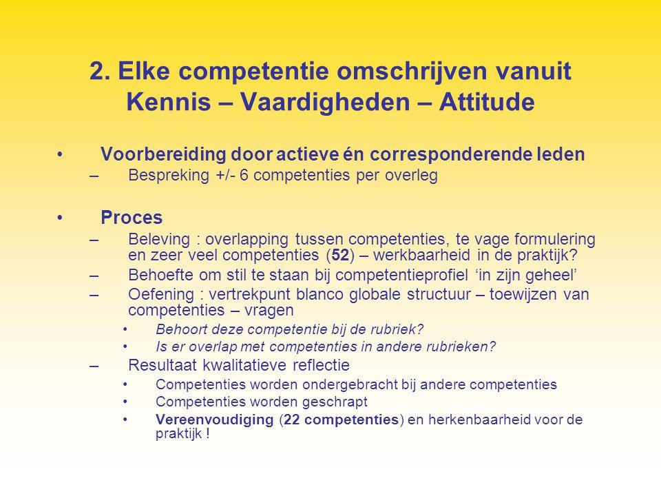 2. Elke competentie omschrijven vanuit Kennis – Vaardigheden – Attitude