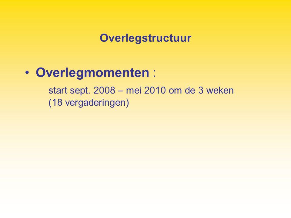 Overlegmomenten : Overlegstructuur